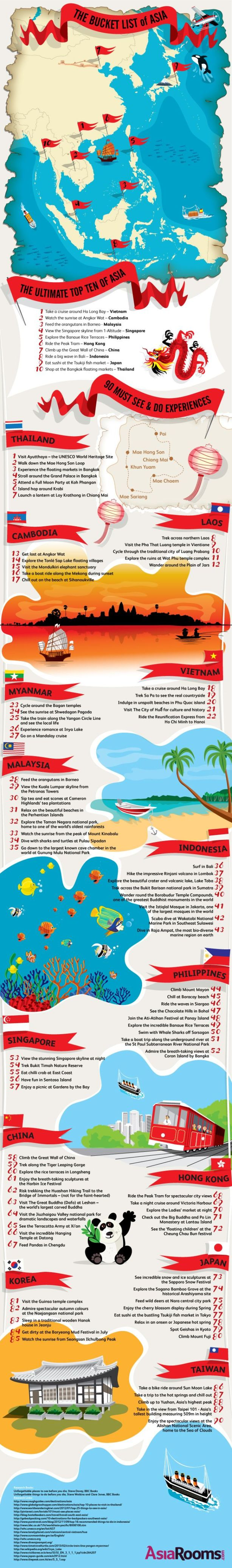 Bucket List of Asia